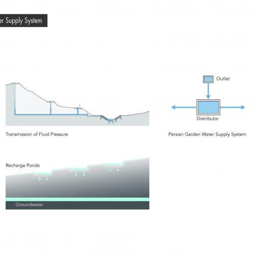 UN-PS-Web Presentation-970704_Page_21