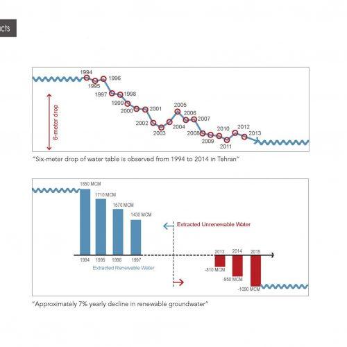 UN-PS-Web Presentation-970704_Page_07