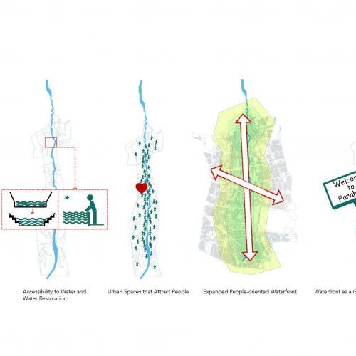 UN-PS-Web Presentation-970704_Page_16